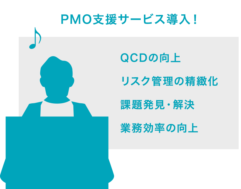 PMO⽀援サービス導入!QCDの向上。リスク管理の精緻化。課題発⾒・解決。業務効率の向上。